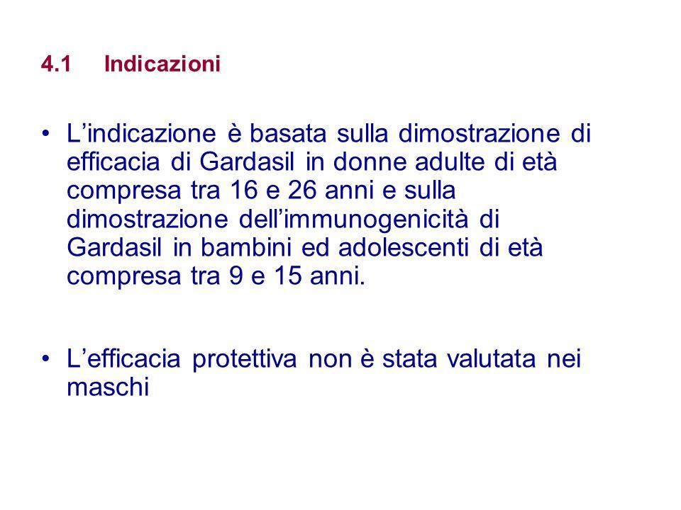 4.1 Indicazioni Lindicazione è basata sulla dimostrazione di efficacia di Gardasil in donne adulte di età compresa tra 16 e 26 anni e sulla dimostrazi