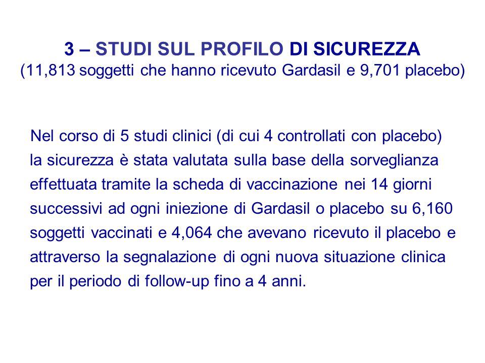 3 – STUDI SUL PROFILO DI SICUREZZA (11,813 soggetti che hanno ricevuto Gardasil e 9,701 placebo) Nel corso di 5 studi clinici (di cui 4 controllati co