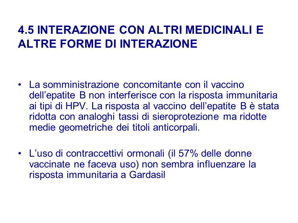 4.5 INTERAZIONE CON ALTRI MEDICINALI E ALTRE FORME DI INTERAZIONE La somministrazione concomitante con il vaccino dellepatite B non interferisce con l
