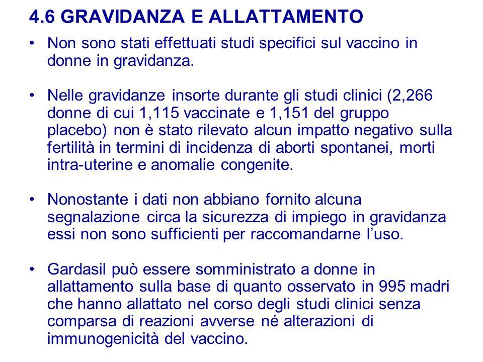 4.6 GRAVIDANZA E ALLATTAMENTO Non sono stati effettuati studi specifici sul vaccino in donne in gravidanza. Nelle gravidanze insorte durante gli studi