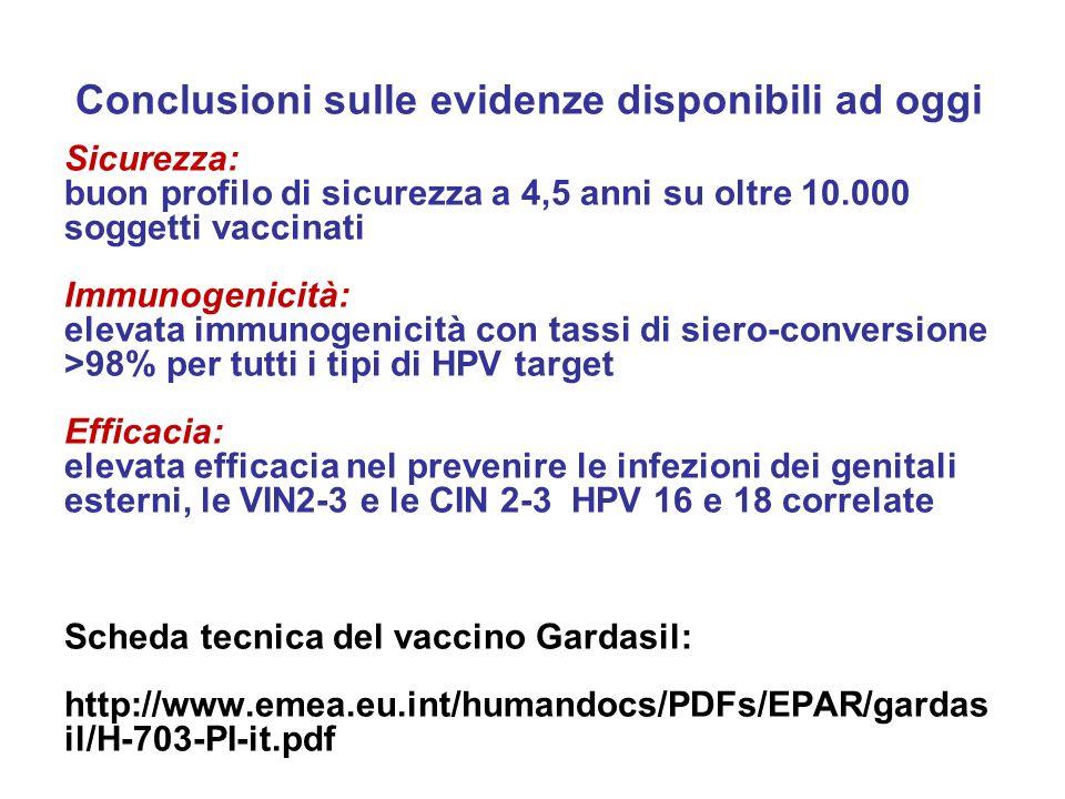 Conclusioni sulle evidenze disponibili ad oggi Sicurezza: buon profilo di sicurezza a 4,5 anni su oltre 10.000 soggetti vaccinati Immunogenicità: elev