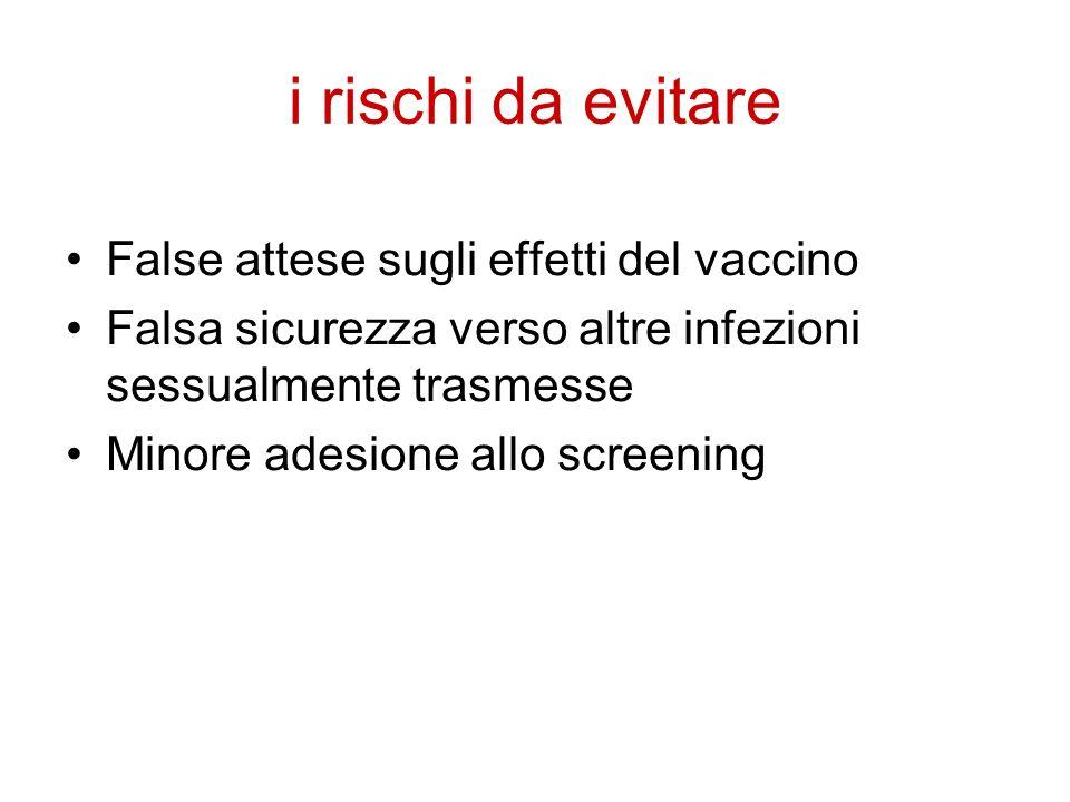i rischi da evitare False attese sugli effetti del vaccino Falsa sicurezza verso altre infezioni sessualmente trasmesse Minore adesione allo screening