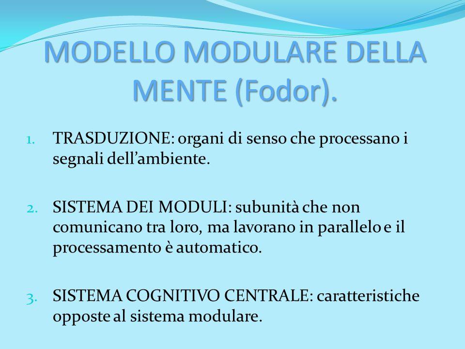 MODELLO MODULARE DELLA MENTE (Fodor). 1. TRASDUZIONE: organi di senso che processano i segnali dellambiente. 2. SISTEMA DEI MODULI: subunità che non c