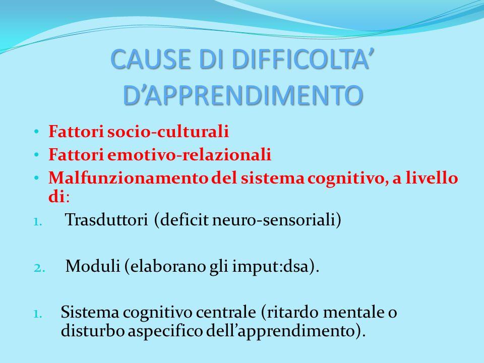 CAUSE DI DIFFICOLTA DAPPRENDIMENTO Fattori socio-culturali Fattori emotivo-relazionali Malfunzionamento del sistema cognitivo, a livello di: 1. Trasdu