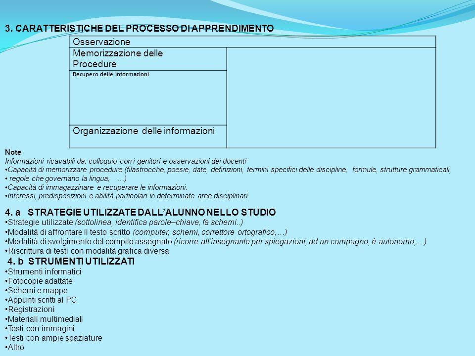 Osservazione Memorizzazione delle Procedure Recupero delle informazioni Organizzazione delle informazioni 3. CARATTERISTICHE DEL PROCESSO DI APPRENDIM