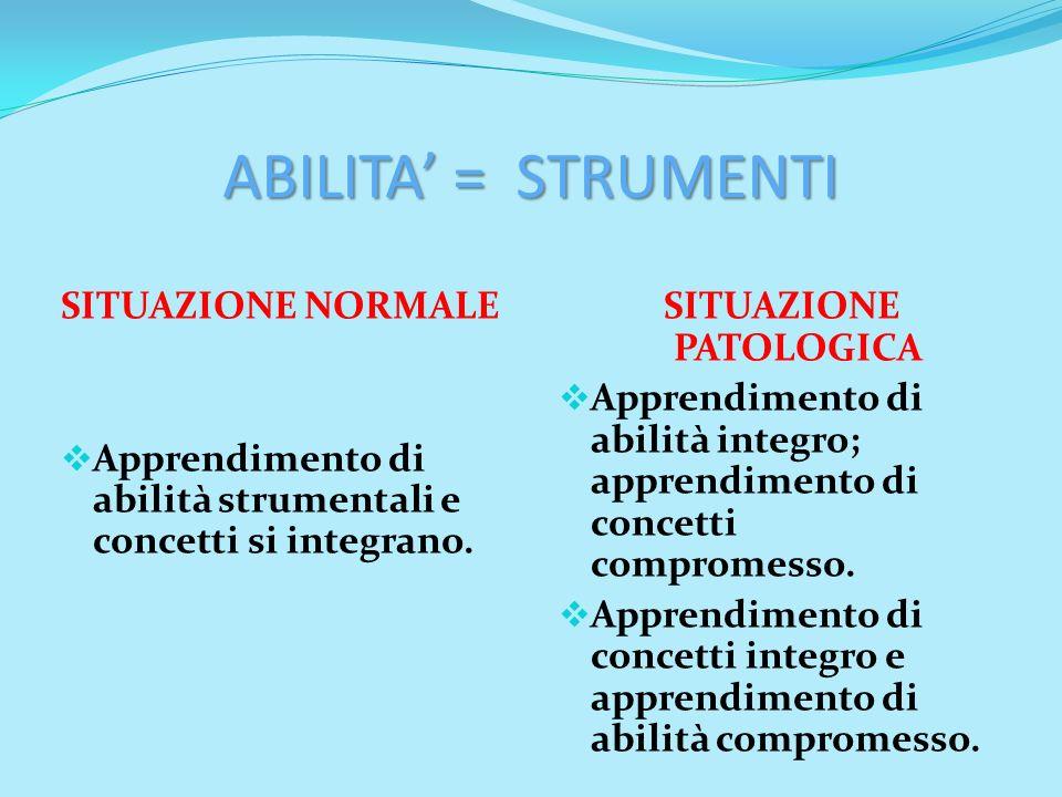 ABILITA = STRUMENTI SITUAZIONE NORMALE Apprendimento di abilità strumentali e concetti si integrano. SITUAZIONE PATOLOGICA Apprendimento di abilità in