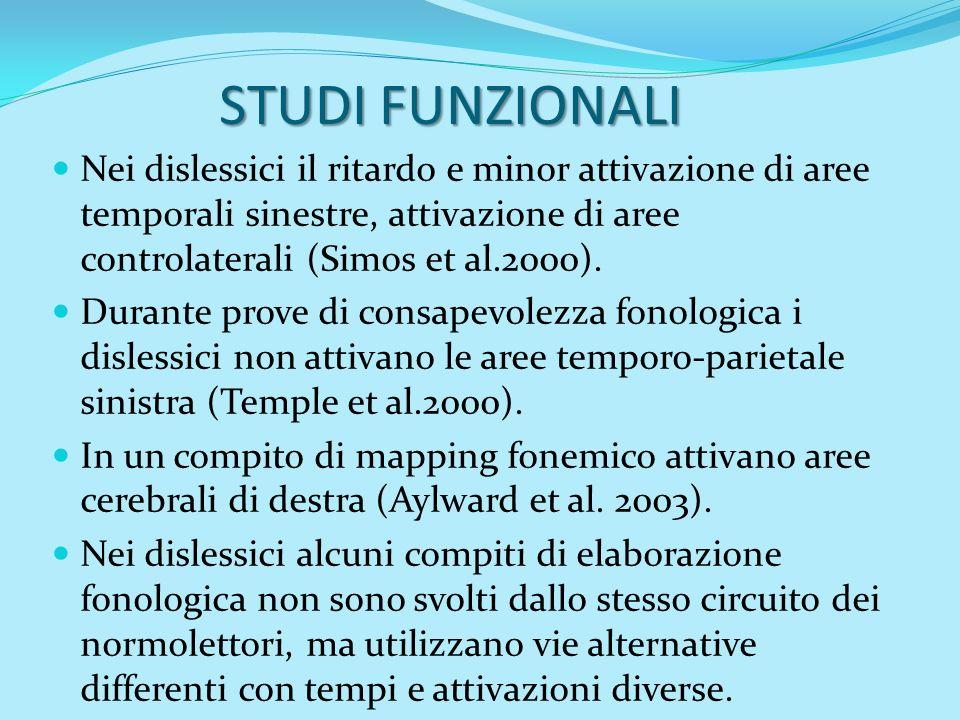 STUDI FUNZIONALI Nei dislessici il ritardo e minor attivazione di aree temporali sinestre, attivazione di aree controlaterali (Simos et al.2000). Dura