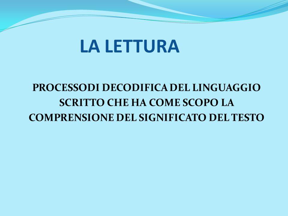 LA LETTURA PROCESSODI DECODIFICA DEL LINGUAGGIO SCRITTO CHE HA COME SCOPO LA COMPRENSIONE DEL SIGNIFICATO DEL TESTO
