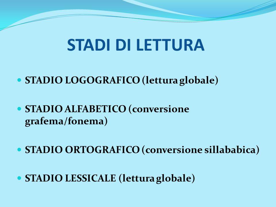 STADI DI LETTURA STADIO LOGOGRAFICO (lettura globale) STADIO ALFABETICO (conversione grafema/fonema) STADIO ORTOGRAFICO (conversione sillababica) STAD