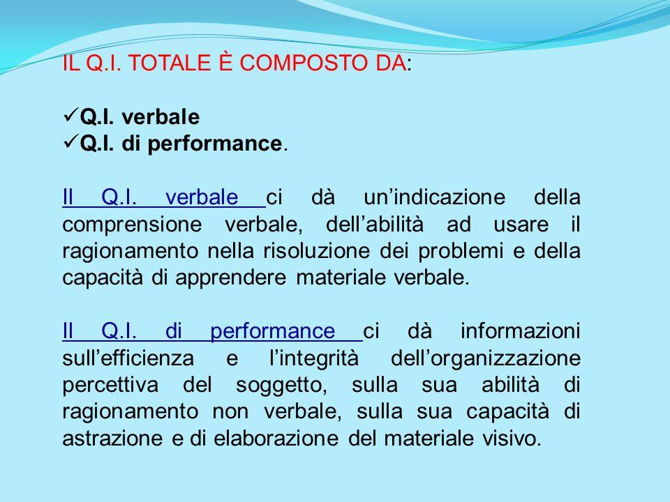 IL Q.I. TOTALE È COMPOSTO DA: Q.I. verbale Q.I. di performance. Il Q.I. verbale ci dà unindicazione della comprensione verbale, dellabilità ad usare i