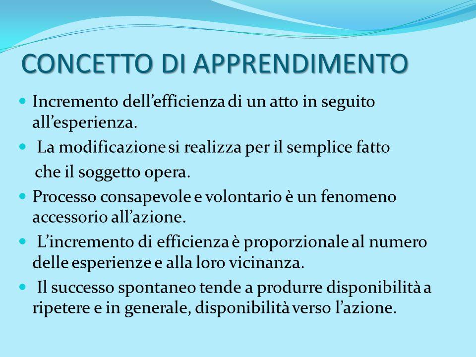 ART.7 - DISPOSIZIONI DI ATTUAZIONE (SEGUE) 3.