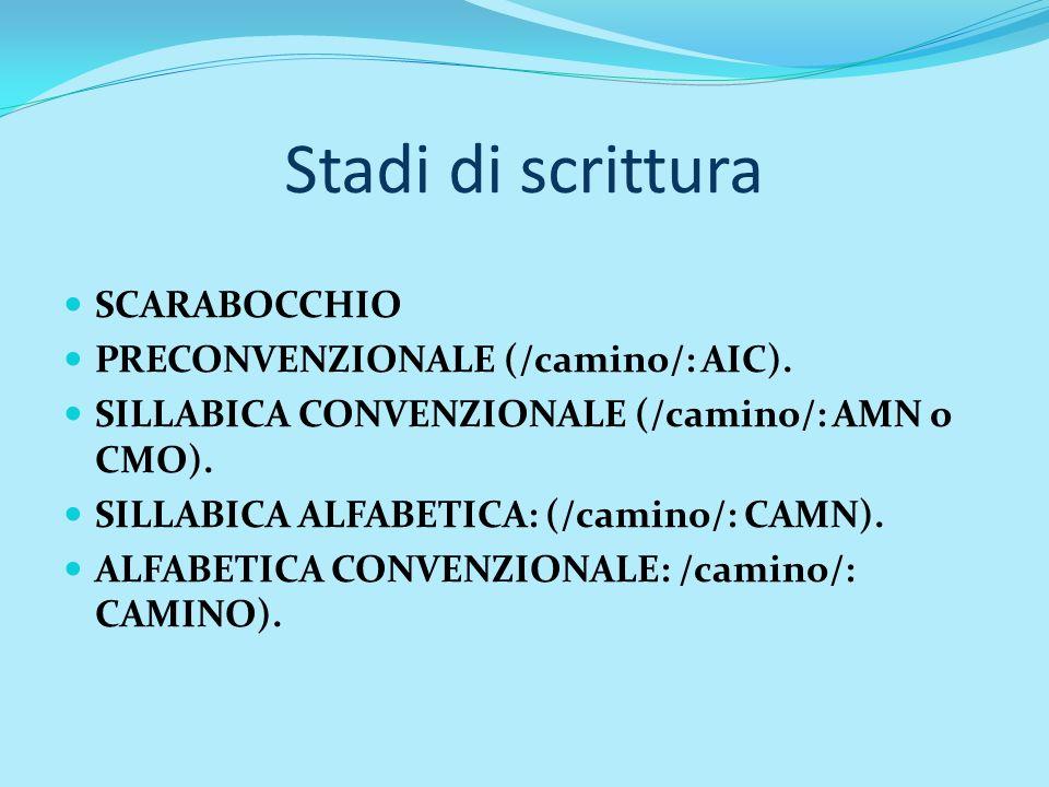 Stadi di scrittura SCARABOCCHIO PRECONVENZIONALE (/camino/: AIC). SILLABICA CONVENZIONALE (/camino/: AMN o CMO). SILLABICA ALFABETICA: (/camino/: CAMN
