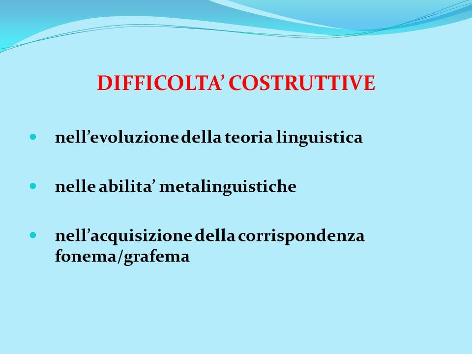 DIFFICOLTA COSTRUTTIVE nellevoluzione della teoria linguistica nelle abilita metalinguistiche nellacquisizione della corrispondenza fonema/grafema