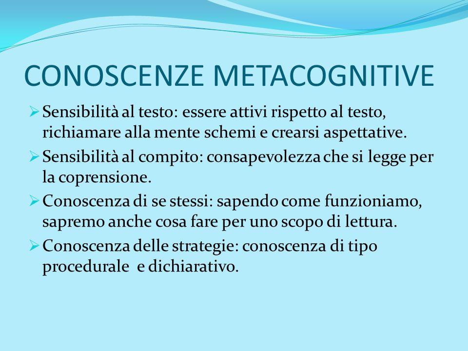 CONOSCENZE METACOGNITIVE Sensibilità al testo: essere attivi rispetto al testo, richiamare alla mente schemi e crearsi aspettative. Sensibilità al com