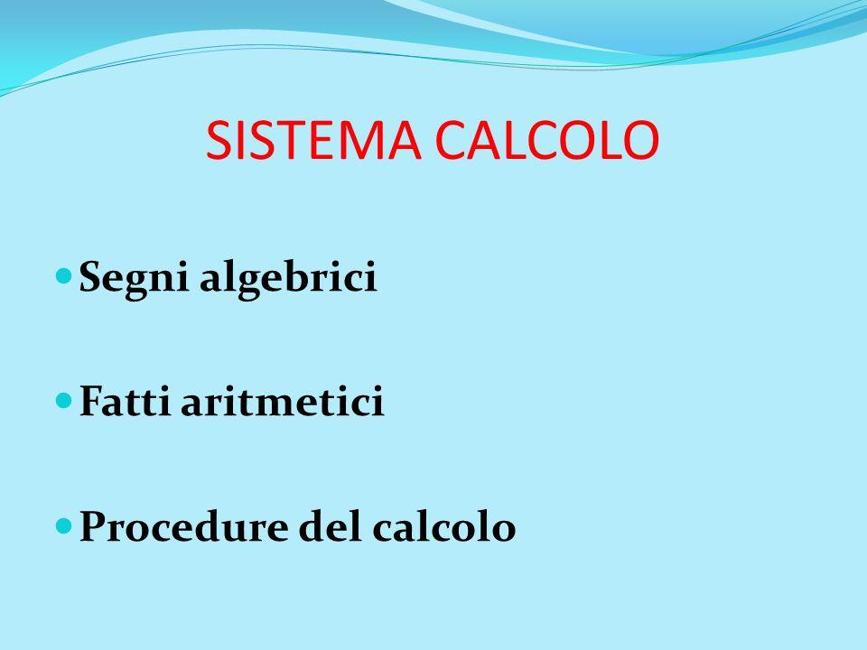 SISTEMA CALCOLO Segni algebrici Fatti aritmetici Procedure del calcolo