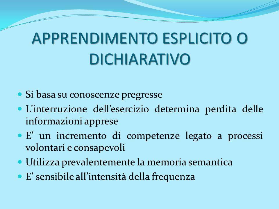 ART.5 - MISURE EDUCATIVE E DIDATTICHE DI SUPPORTO 1.