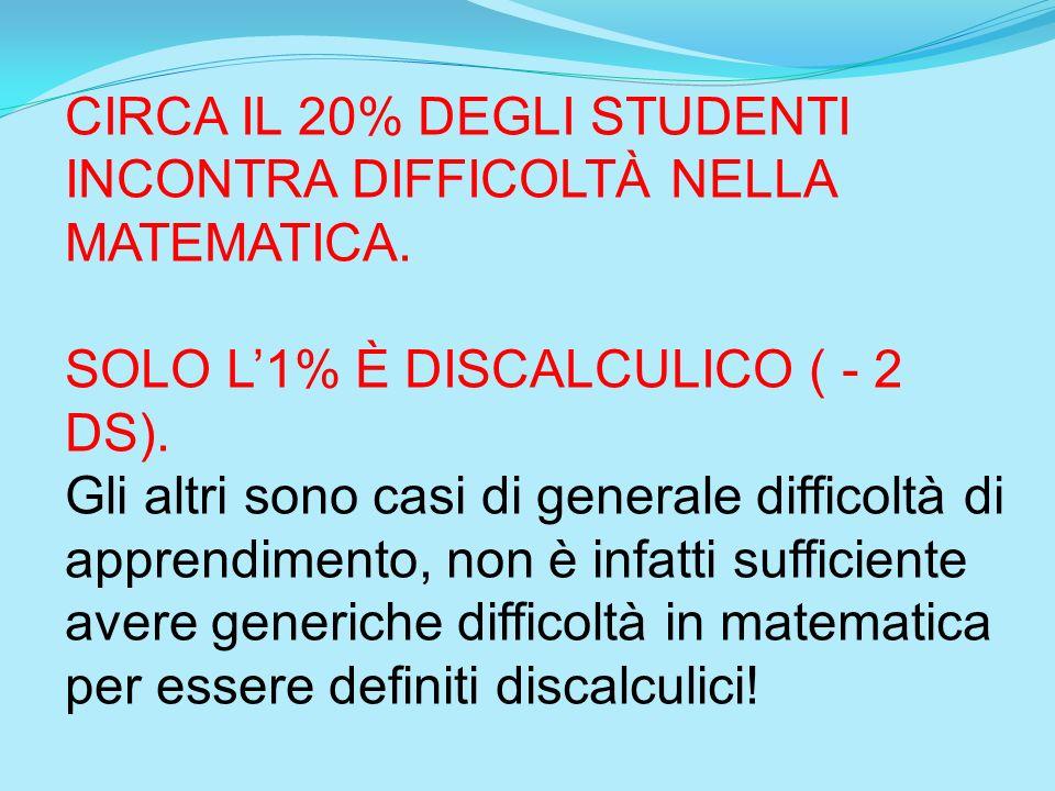 CIRCA IL 20% DEGLI STUDENTI INCONTRA DIFFICOLTÀ NELLA MATEMATICA. SOLO L1% È DISCALCULICO ( - 2 DS). Gli altri sono casi di generale difficoltà di app