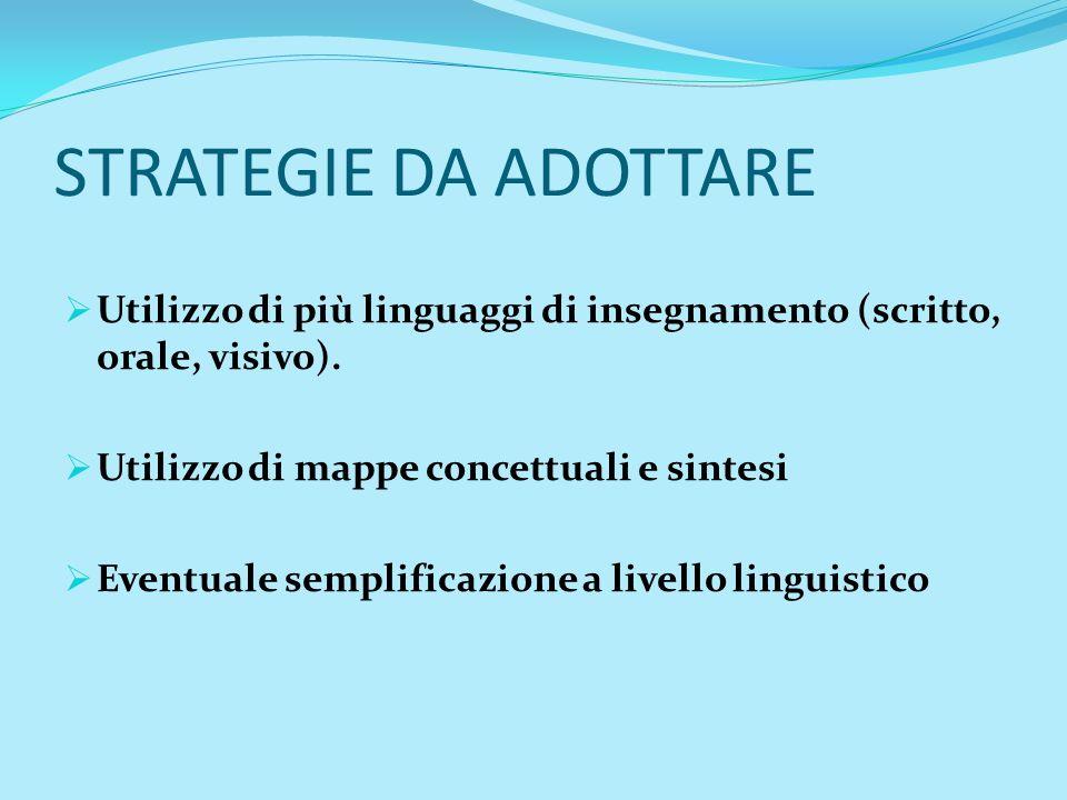 STRATEGIE DA ADOTTARE Utilizzo di più linguaggi di insegnamento (scritto, orale, visivo). Utilizzo di mappe concettuali e sintesi Eventuale semplifica
