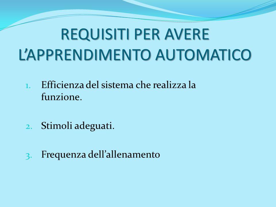 REQUISITI PER AVERE LAPPRENDIMENTO AUTOMATICO 1. Efficienza del sistema che realizza la funzione. 2. Stimoli adeguati. 3. Frequenza dellallenamento