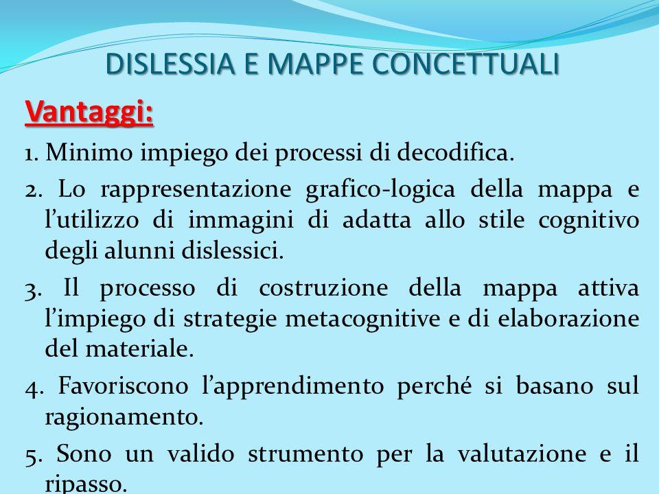 DISLESSIA E MAPPE CONCETTUALI Vantaggi: 1. Minimo impiego dei processi di decodifica. 2. Lo rappresentazione grafico-logica della mappa e lutilizzo di