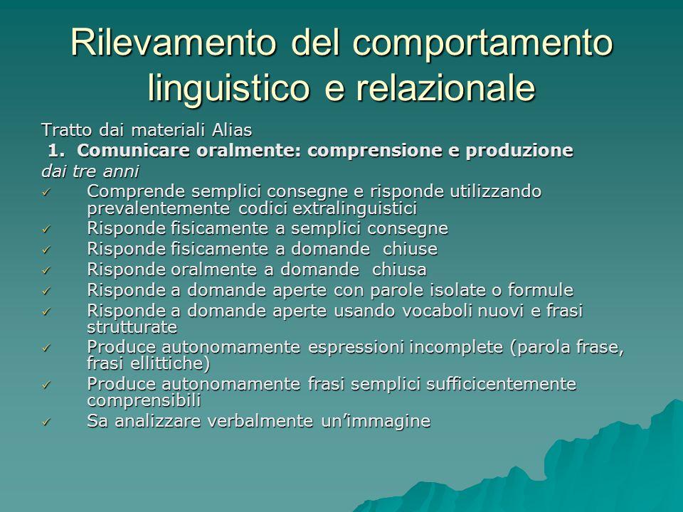 Rilevamento del comportamento linguistico e relazionale Tratto dai materiali Alias 1. Comunicare oralmente: comprensione e produzione 1. Comunicare or