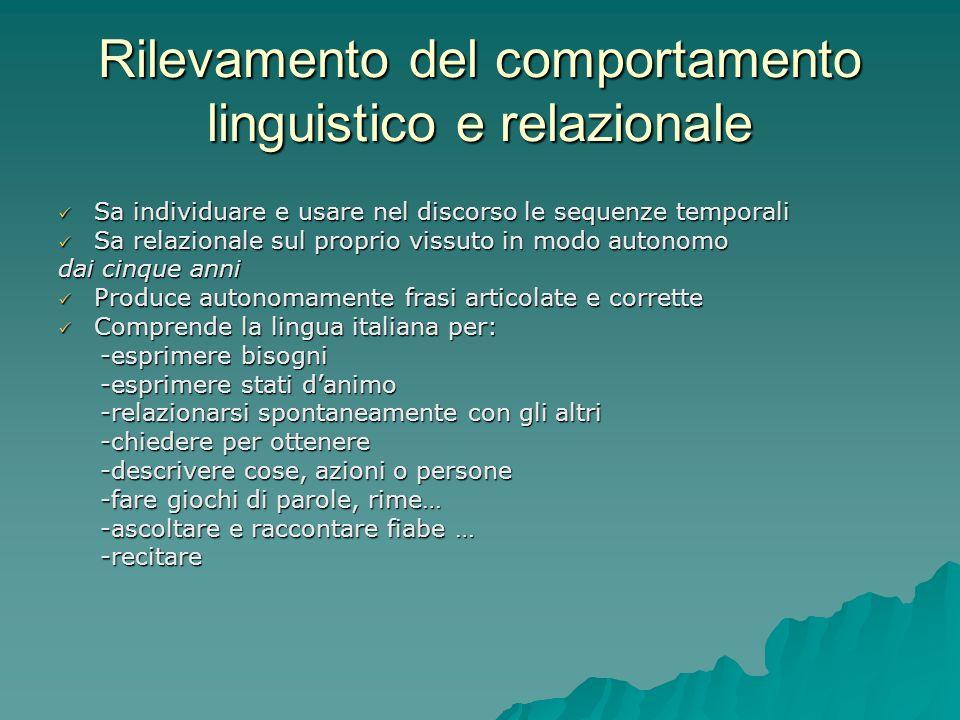 Rilevamento del comportamento linguistico e relazionale Sa individuare e usare nel discorso le sequenze temporali Sa individuare e usare nel discorso