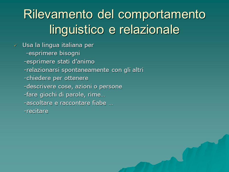 Rilevamento del comportamento linguistico e relazionale Usa la lingua italiana per Usa la lingua italiana per -esprimere bisogni -esprimere bisogni -e