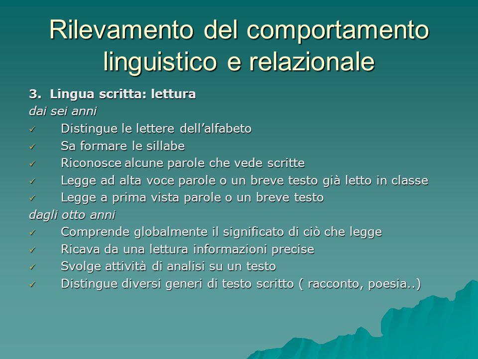 Rilevamento del comportamento linguistico e relazionale 3. Lingua scritta: lettura dai sei anni Distingue le lettere dellalfabeto Distingue le lettere