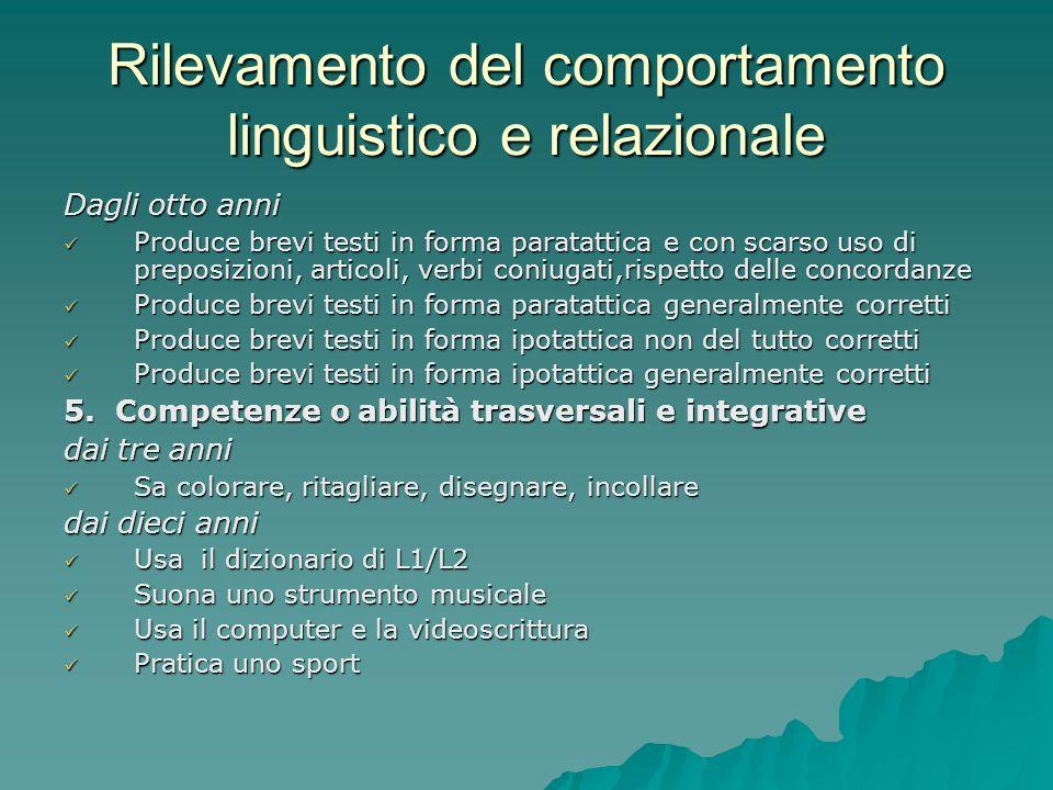 Rilevamento del comportamento linguistico e relazionale Dagli otto anni Produce brevi testi in forma paratattica e con scarso uso di preposizioni, art