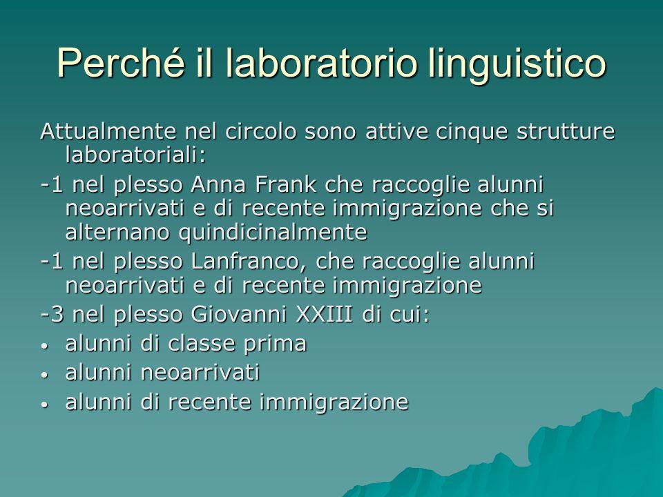Perché il laboratorio linguistico Attualmente nel circolo sono attive cinque strutture laboratoriali: -1 nel plesso Anna Frank che raccoglie alunni ne