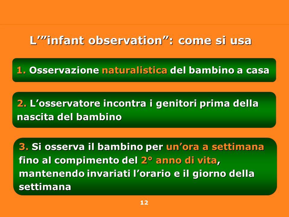 12 1. Osservazione naturalistica del bambino a casa 2. Losservatore incontra i genitori prima della nascita del bambino 3. Si osserva il bambino per u