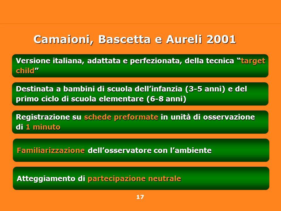17 Versione italiana, adattata e perfezionata, della tecnica target child Destinata a bambini di scuola dellinfanzia (3-5 anni) e del primo ciclo di s