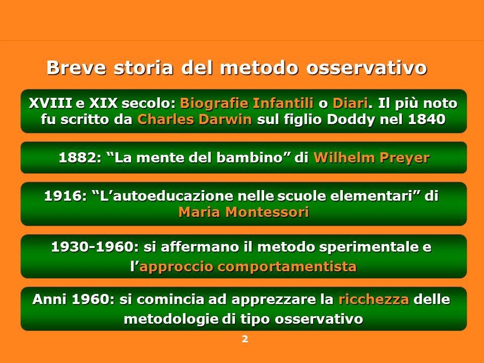 3 Anni 1970: si registra un aumento delle ricerche che utilizzano il metodo osservativo.