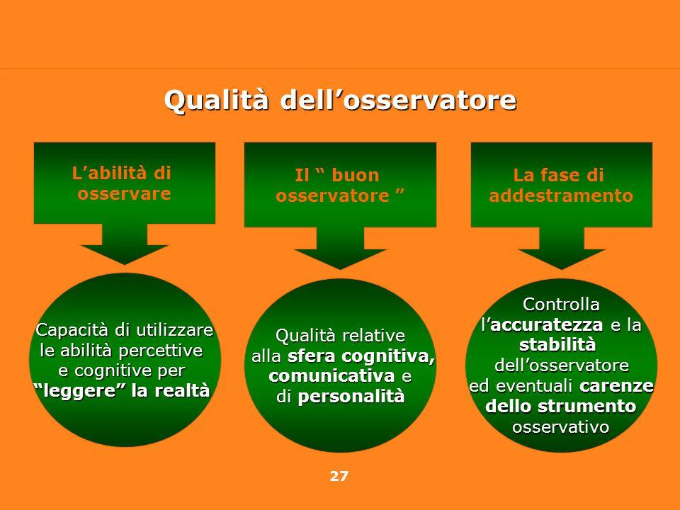27 Qualità dellosservatore Capacità di utilizzare le abilità percettive e cognitive per leggere la realtà Labilità di osservare Il buon osservatore La