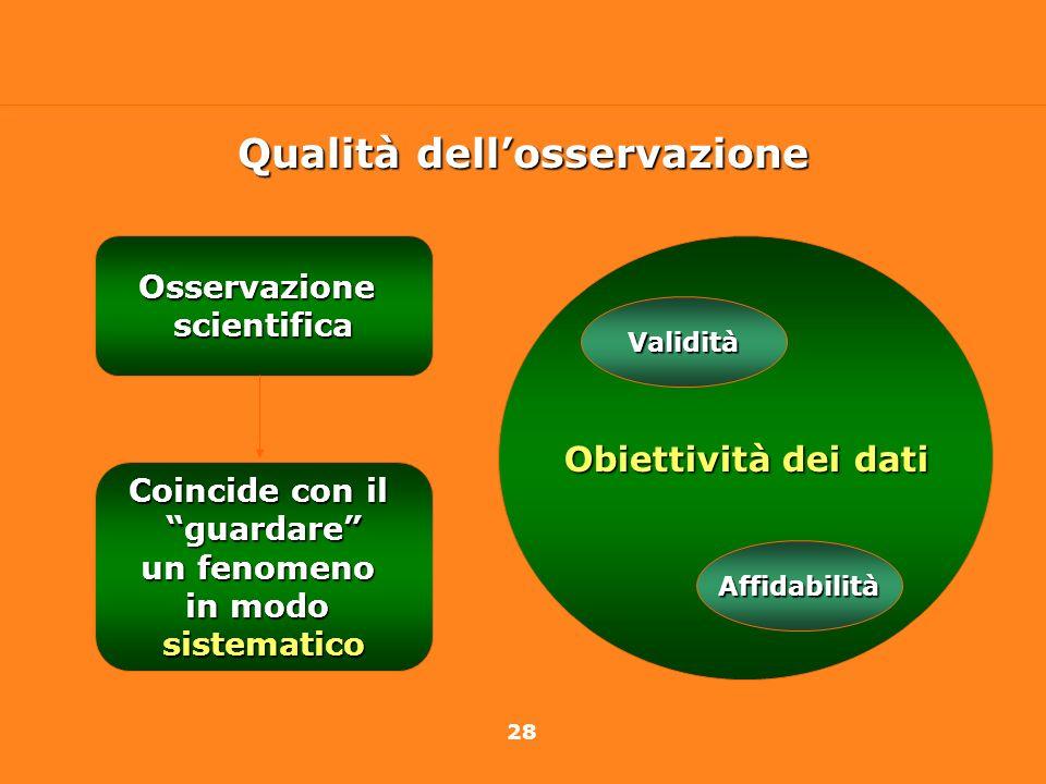 28 Qualità dellosservazione Osservazionescientifica Coincide con il guardare un fenomeno in modo sistematico Obiettività dei dati Validità Affidabilit