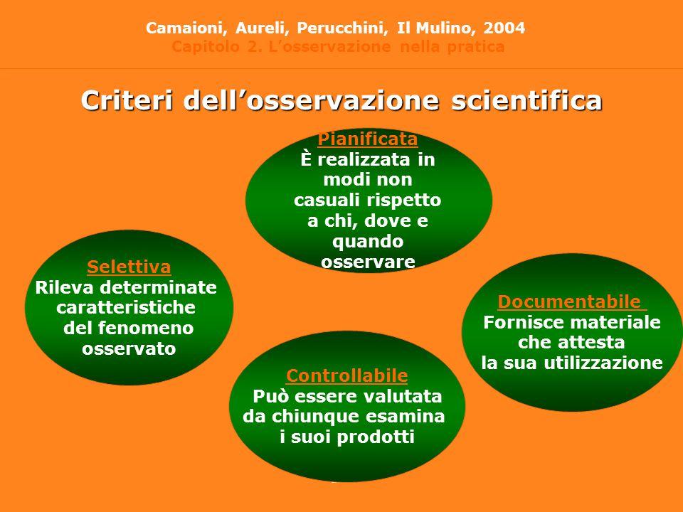 29 Criteri dellosservazione scientifica Selettiva Rileva determinate caratteristiche del fenomeno osservato Controllabile Può essere valutata da chiun