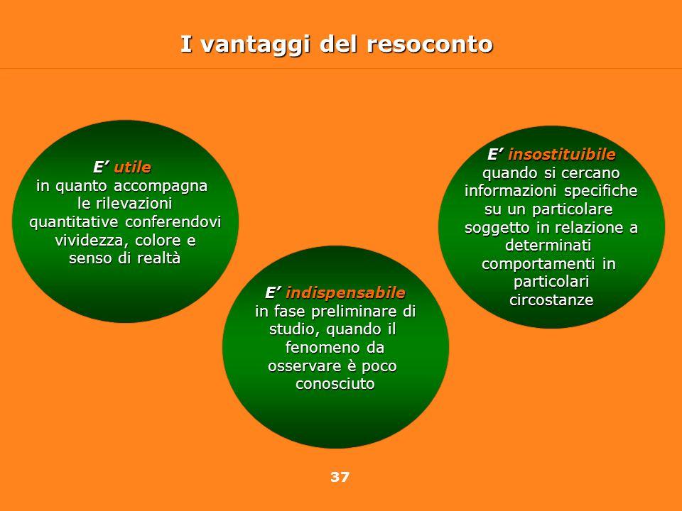 37 I vantaggi del resoconto E insostituibile quando si cercano informazioni specifiche informazioni specifiche su un particolare soggetto in relazione