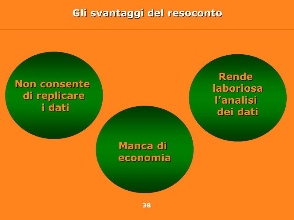 38 Gli svantaggi del resoconto Rendelaboriosalanalisi dei dati Manca di economia Non consente di replicare i dati i dati