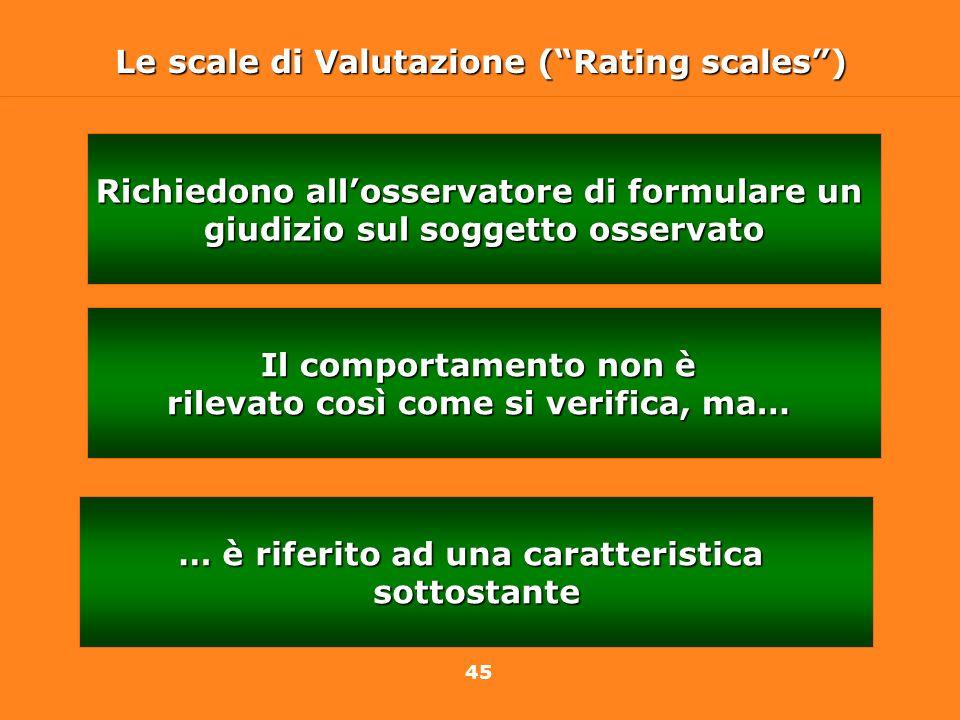 45 Le scale di Valutazione (Rating scales) Richiedono allosservatore di formulare un giudizio sul soggetto osservato Il comportamento non è rilevato c