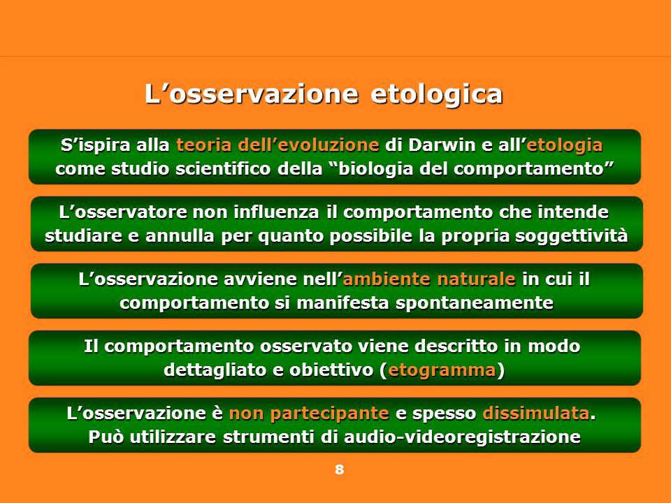 8 Sispira alla teoria dellevoluzione di Darwin e alletologia come studio scientifico della biologia del comportamento Losservatore non influenza il co