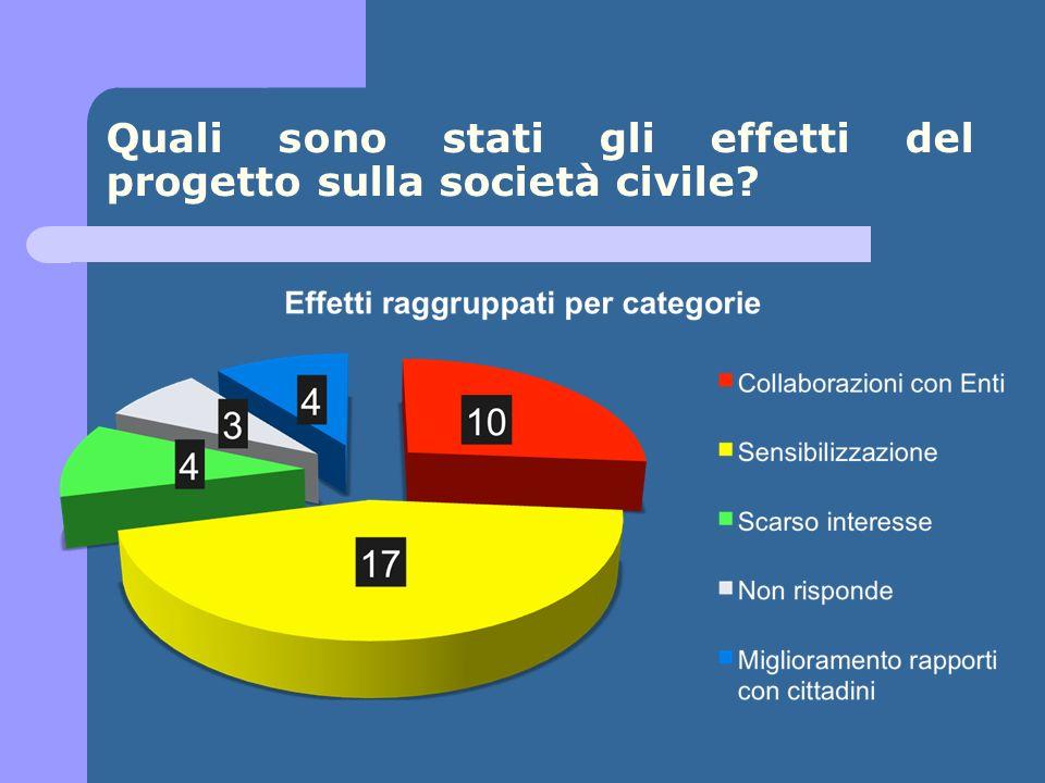 Quali sono stati gli effetti del progetto sulla società civile