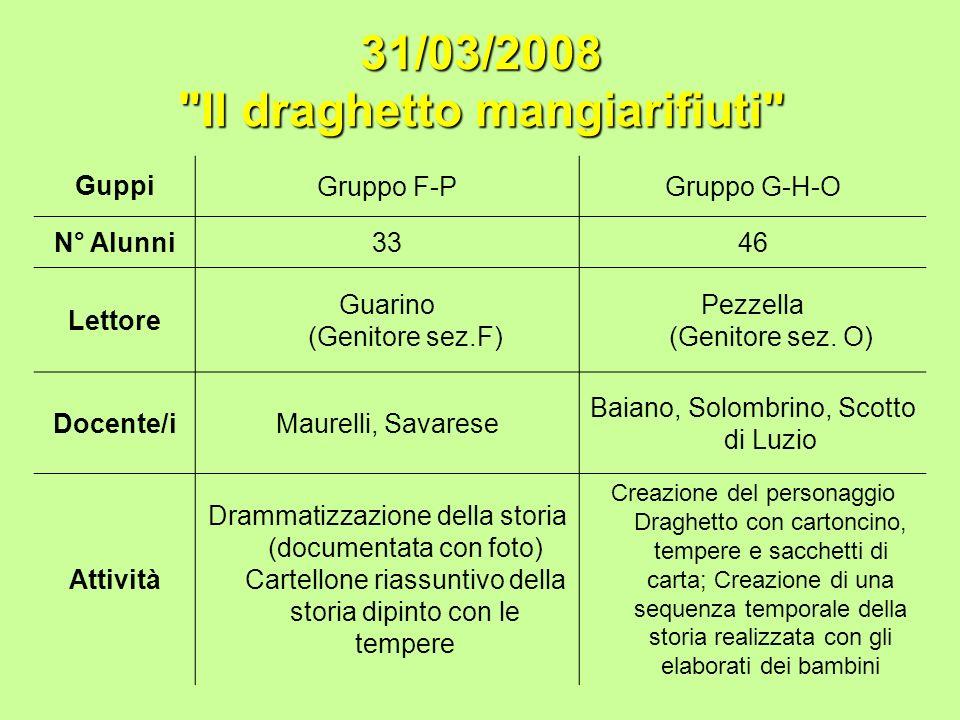 12/05/2008 Il Polipo Vincenzo Gruppo 5 anniGruppo 4 anniGruppo 3 anni N° Alunni241327 Lettore IDA MARRANDINO (Alunno 4 )F Docente/i SCOTTI; SOLOMBRINO* GUIDOTTI; MAURELLI* BAIANO A.