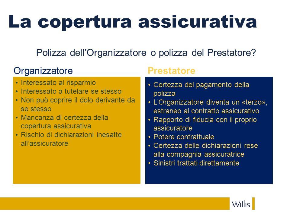 La copertura assicurativa Polizza dellOrganizzatore o polizza del Prestatore.