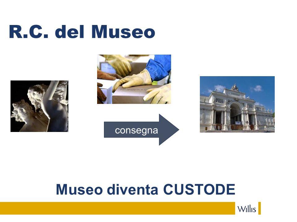 R.C. del Museo Museo diventa CUSTODE