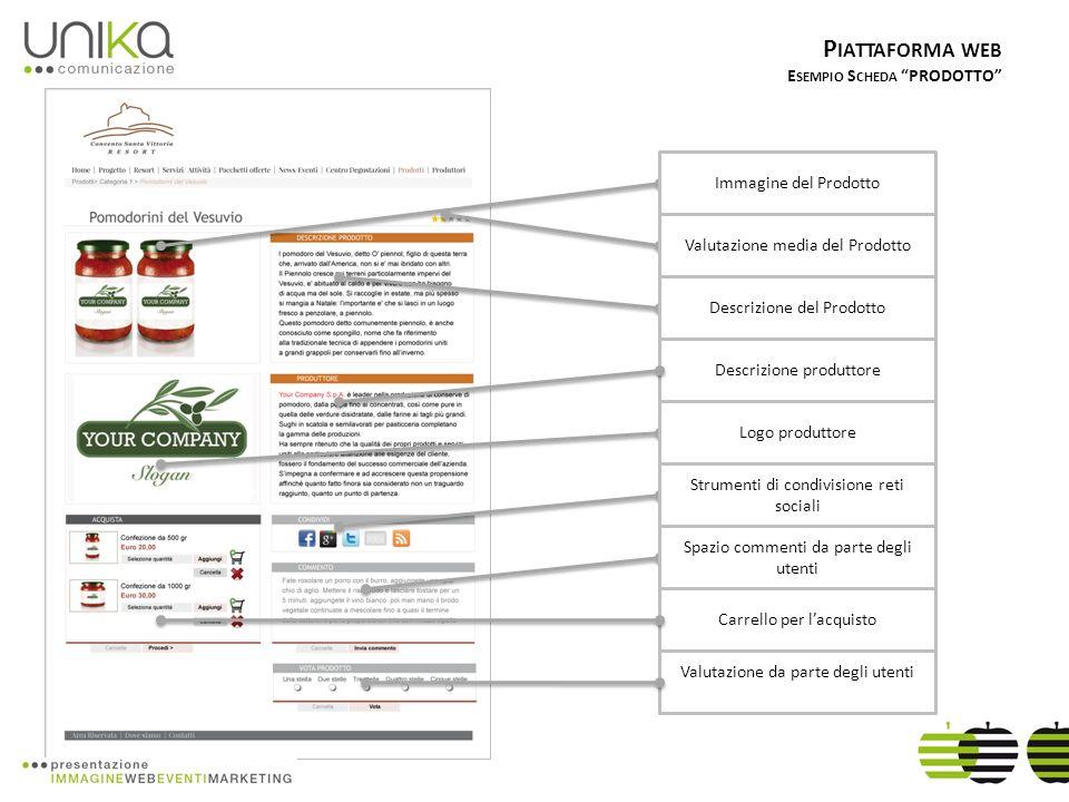 P IATTAFORMA WEB E SEMPIO S CHEDA PRODOTTO Logo Produttore Spazio commenti da parte degli utenti Descrizione del Azienda Strumenti di condivisione reti sociali Info e recapiti Produttore Prodotti Aziendali Mappa Navigazione