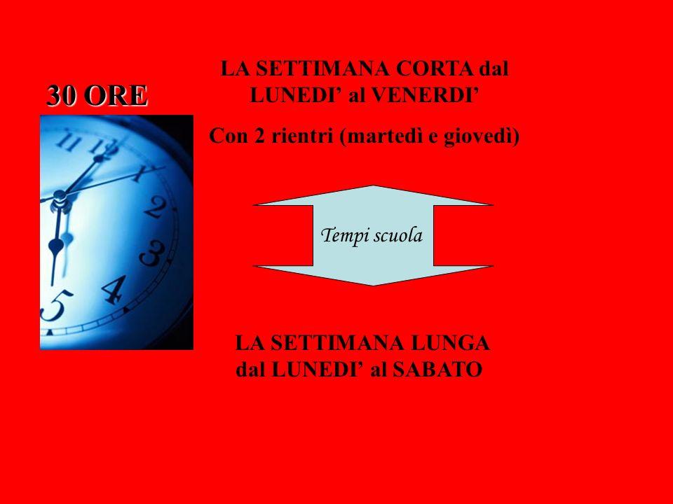 LA SETTIMANA CORTA dal LUNEDI al VENERDI Con 2 rientri (martedì e giovedì) LA SETTIMANA LUNGA dal LUNEDI al SABATO 30 ORE Tempi scuola
