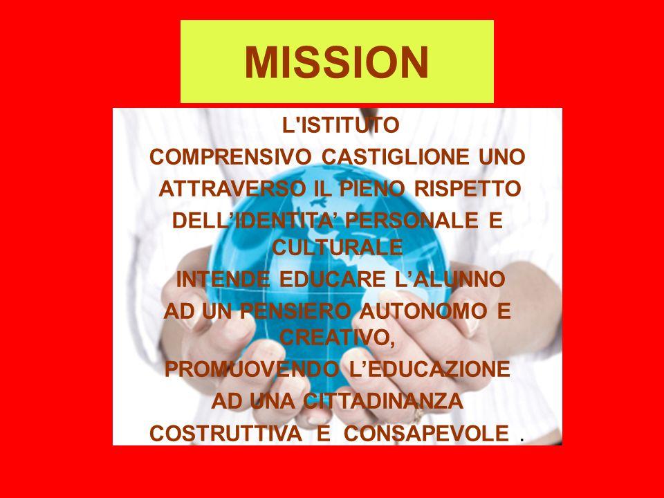 Incontro informativo 6 Febbraio 2010 ISTITUTO COMPRENSIVO CASTIGLIONE UNO cp 46043, via Gridonia Gonzaga, 8, Castiglione delle Stiviere (Mantova ) centralino 0376 670753 fax 0376 638086 www.castiglioneuno.it e-mail : segreteria@castiglioneuno.it GRAZIE PER LATTENZIONE, ARRIVEDERCI.