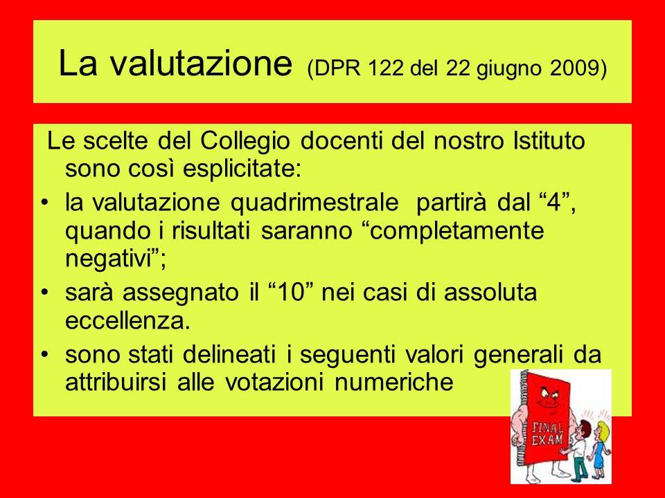 La valutazione (DPR 122 del 22 giugno 2009) Le scelte del Collegio docenti del nostro Istituto sono così esplicitate: la valutazione quadrimestrale pa