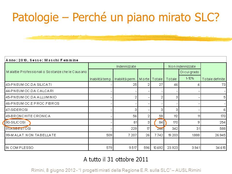 Rimini, 8 giugno 2012 - I progetti mirati della Regione E.R. sulla SLC – AUSL Rimini Patologie – Perché un piano mirato SLC? A tutto il 31 ottobre 201