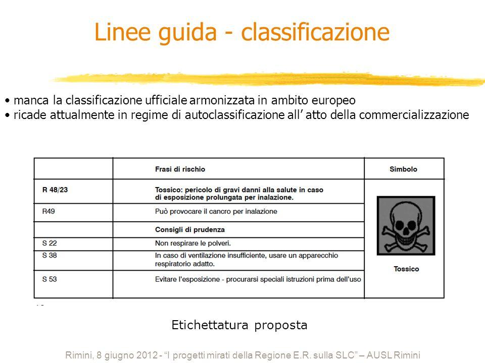 manca la classificazione ufficiale armonizzata in ambito europeo ricade attualmente in regime di autoclassificazione all atto della commercializzazione Etichettatura proposta Rimini, 8 giugno 2012 - I progetti mirati della Regione E.R.